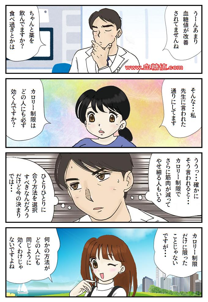日本の糖尿病食がおかしいという内容のマンガ