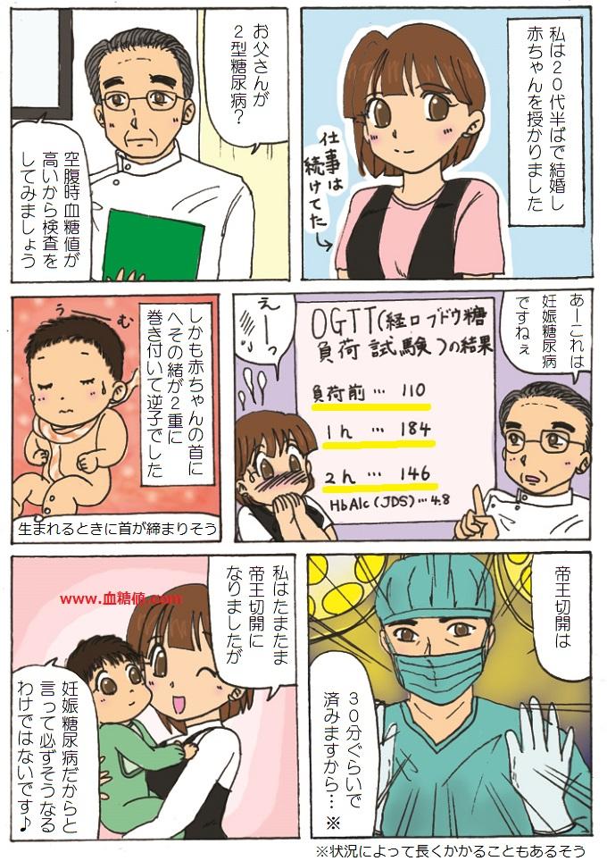 妊娠糖尿病だと帝王切開になるのかどうかを説明した漫画