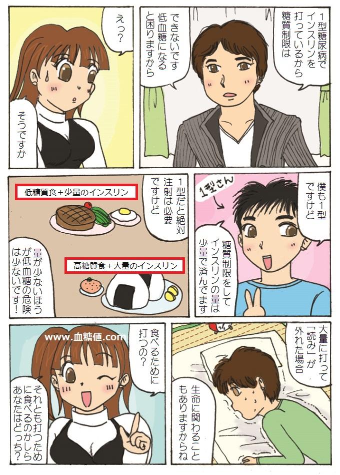 1型糖尿病患者はインスリン注射をしているので糖質制限できないのかどうかという内容の漫画