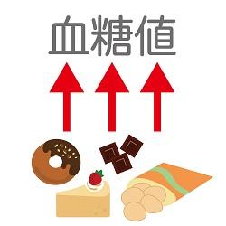 血糖値が上昇する
