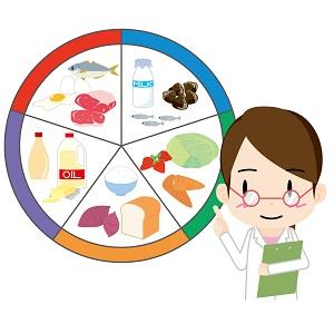 栄養バランスについて説明する管理栄養士