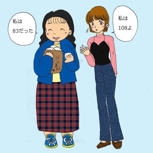 スリムな女性と太った女性の血糖値