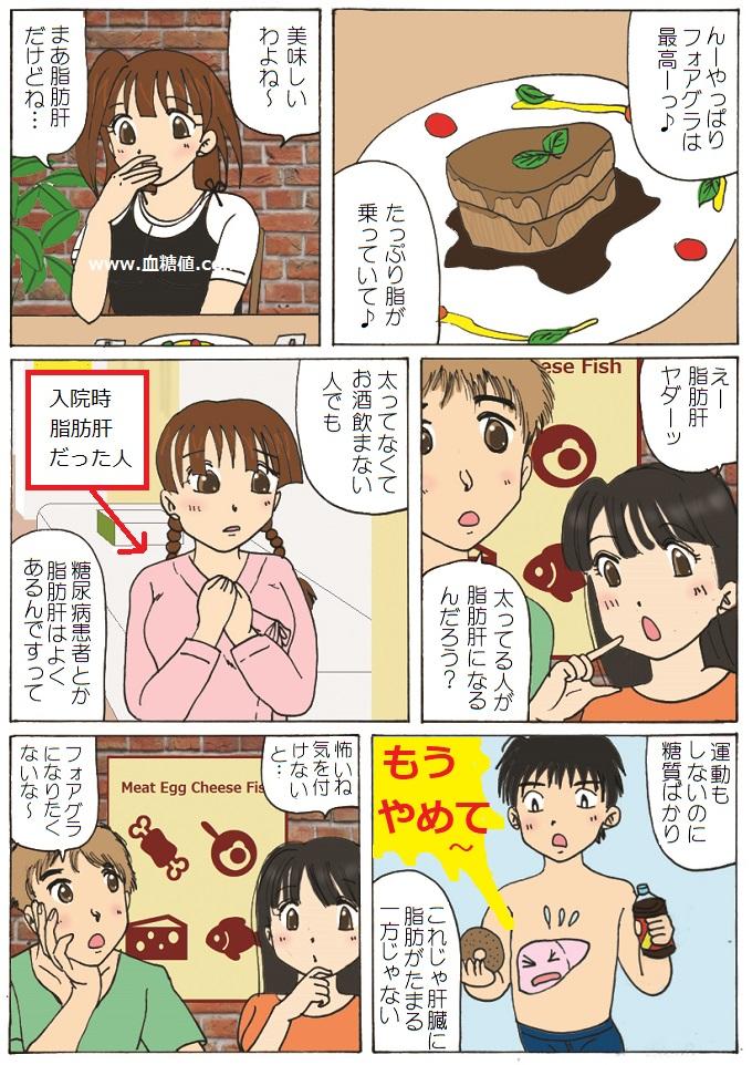 フォアグラを食べながら脂肪肝について語り合うマンガ