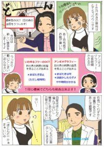眼科でOCTアンギオグラフィーを初体験する女性糖尿病患者の漫画