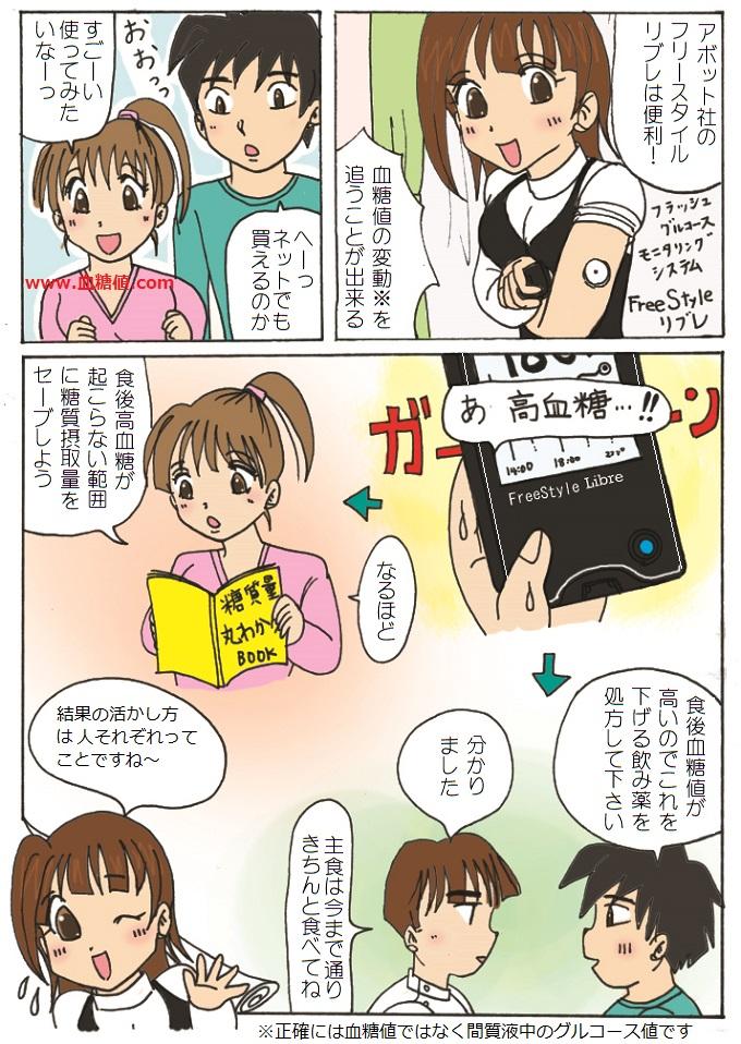 フリースタイルリブレの結果を見て行動する糖尿病患者たちの漫画