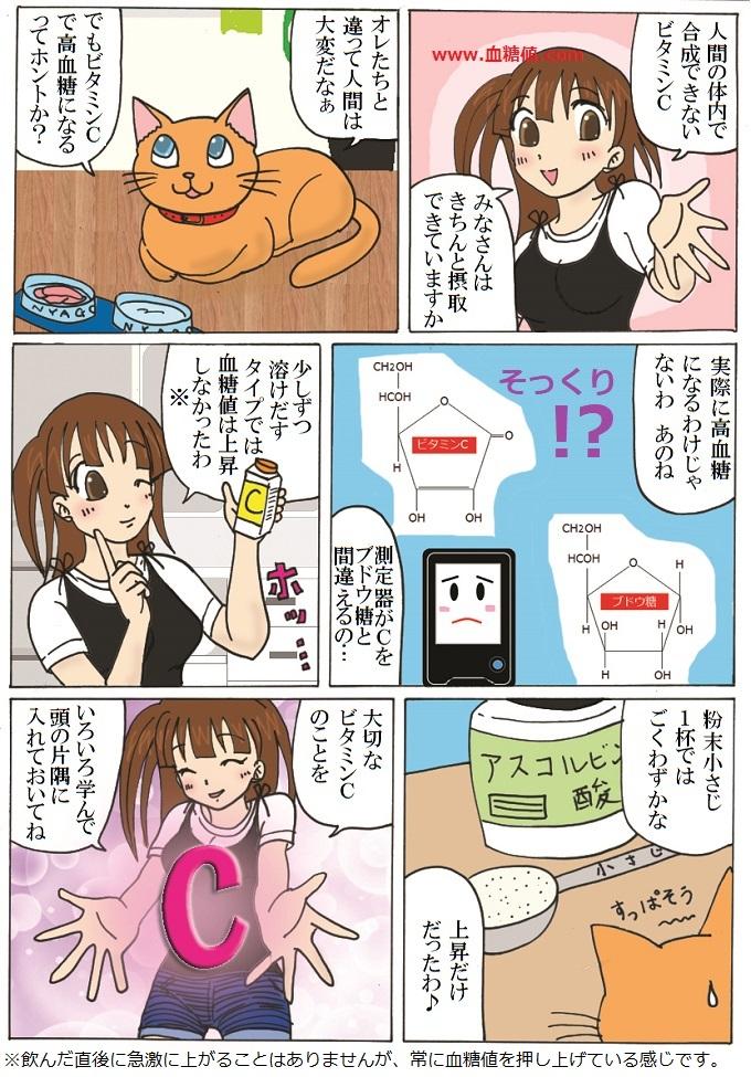 ビタミンCと血糖値の偽高値に関する漫画