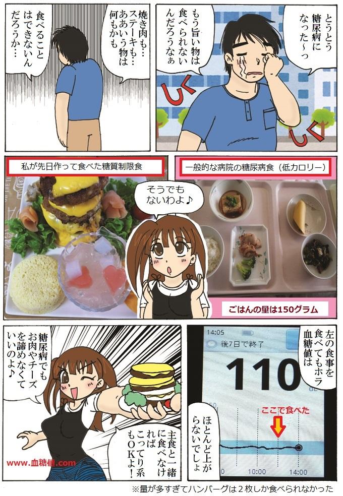 病院食と糖質制限食を比較した内容の漫画