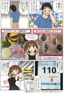 病院食と糖質制限食を比較する内容の漫画