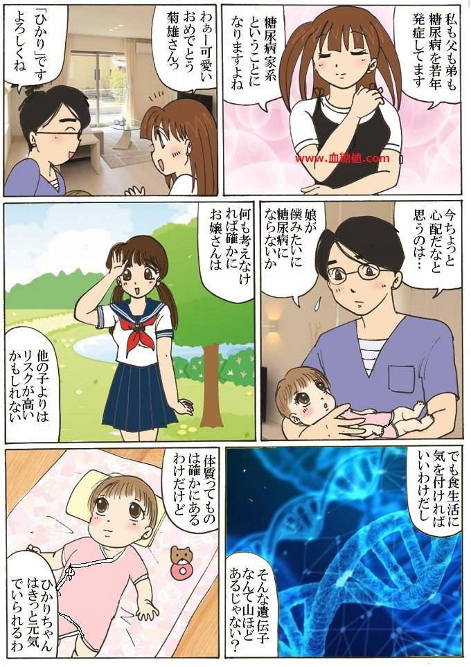 糖尿病の遺伝に関する漫画