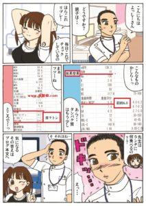 2019年9月の糖尿病内科の受診結果の漫画