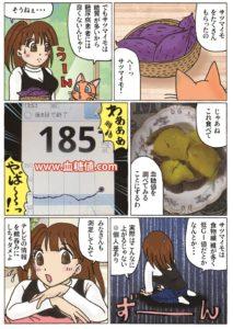 2型糖尿病患者がサツマイモを食べて血糖値を測定してみたという内容の漫画