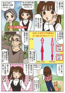 若年発症糖尿病に関する内容の漫画