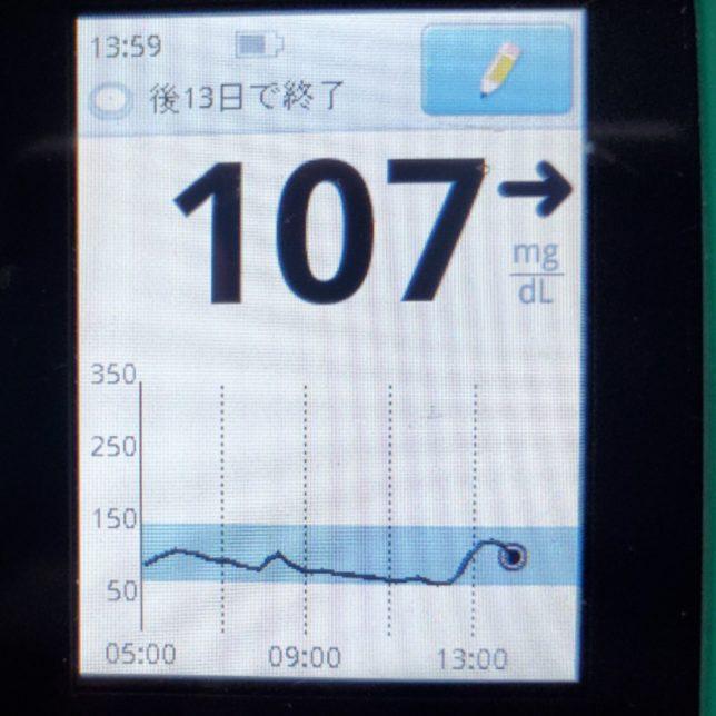 リンゴを皮ごと食べても糖尿病患者の血糖値は急上昇した